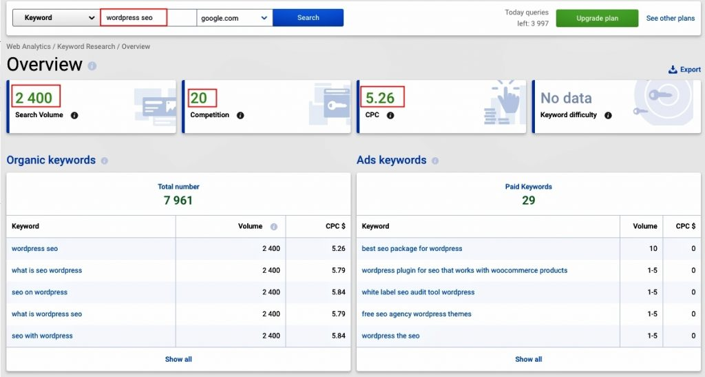 Keyword research tool serpstat review