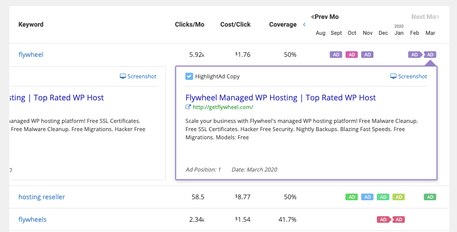 PPC Ads history spyfu review