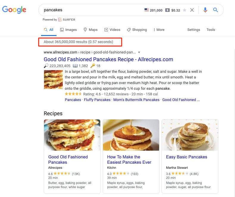 Pancakes query search results long-tail keywords